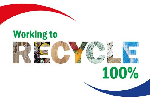 achieving zero waste to landfill